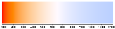 color_temperature_of_a_black_body
